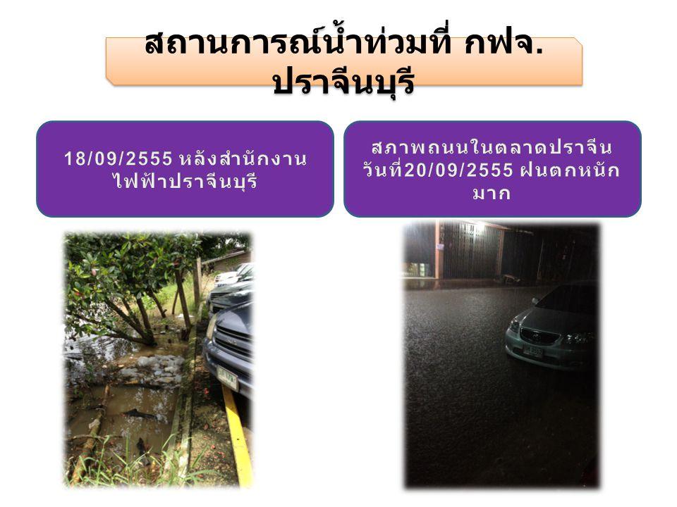 สถานการณ์น้ำท่วมที่ กฟจ. ปราจีนบุรี