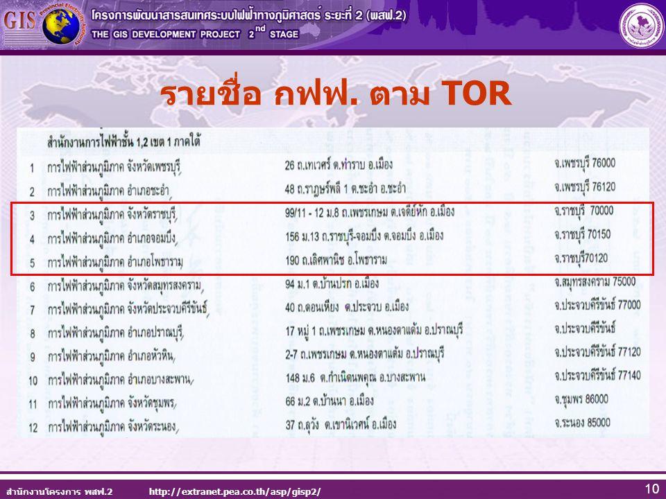 สำนักงานโครงการ พสฟ.2 http://extranet.pea.co.th/asp/gisp2/ 10 รายชื่อ กฟฟ. ตาม TOR