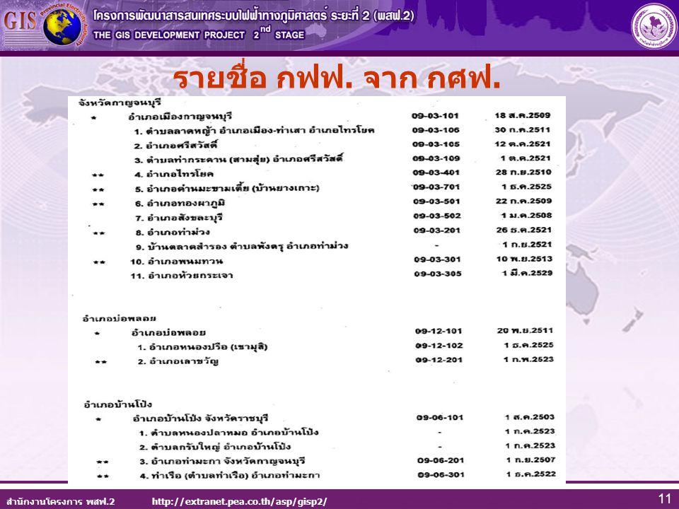สำนักงานโครงการ พสฟ.2 http://extranet.pea.co.th/asp/gisp2/ 11 รายชื่อ กฟฟ. จาก กศฟ.
