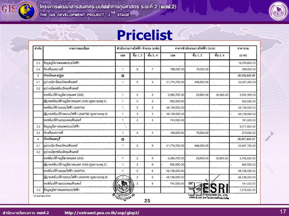 สำนักงานโครงการ พสฟ.2 http://extranet.pea.co.th/asp/gisp2/ 17 Pricelist