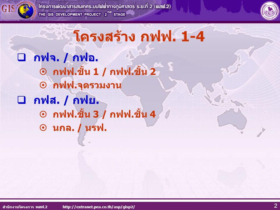 สำนักงานโครงการ พสฟ.2 http://extranet.pea.co.th/asp/gisp2/ 2  กฟจ. / กฟอ.  กฟฟ.ชั้น 1 / กฟฟ.ชั้น 2  กฟฟ.จุดรวมงาน  กฟส. / กฟย.  กฟฟ.ชั้น 3 / กฟฟ.