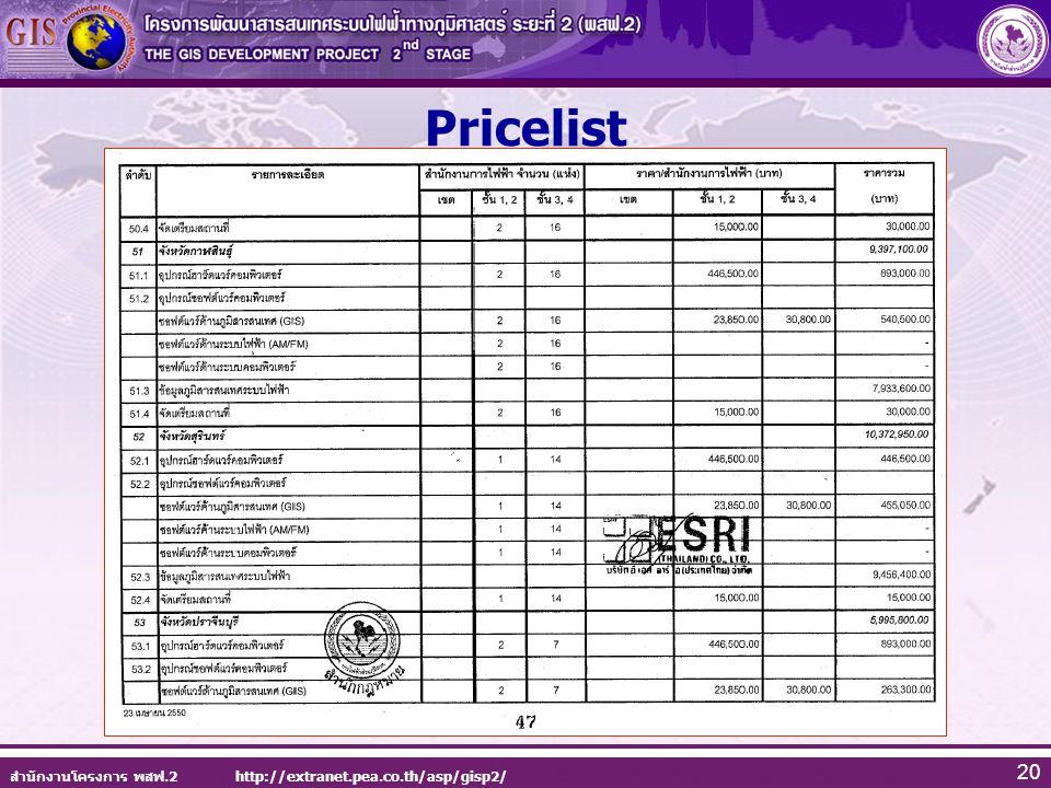 สำนักงานโครงการ พสฟ.2 http://extranet.pea.co.th/asp/gisp2/ 20 Pricelist
