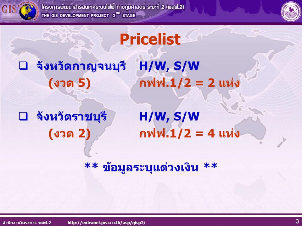 สำนักงานโครงการ พสฟ.2 http://extranet.pea.co.th/asp/gisp2/ 3 Pricelist  จังหวัดกาญจนบุรีH/W, S/W (งวด 5)กฟฟ.1/2 = 2 แห่ง  จังหวัดราชบุรีH/W, S/W (งว