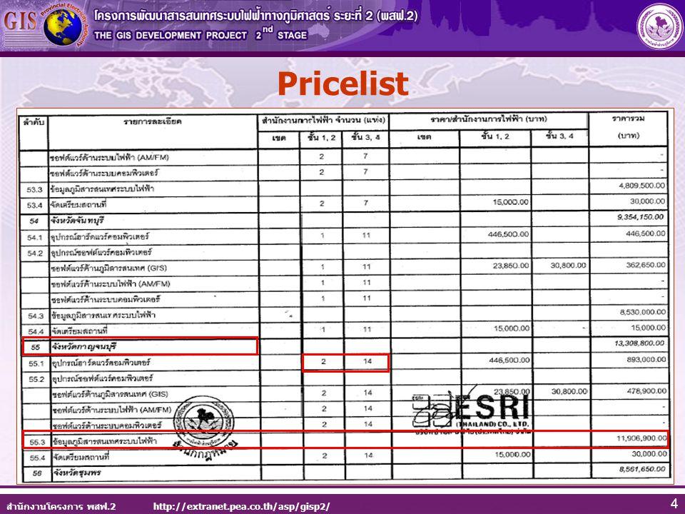 สำนักงานโครงการ พสฟ.2 http://extranet.pea.co.th/asp/gisp2/ 4 Pricelist