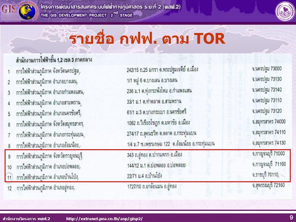 สำนักงานโครงการ พสฟ.2 http://extranet.pea.co.th/asp/gisp2/ 9 รายชื่อ กฟฟ. ตาม TOR