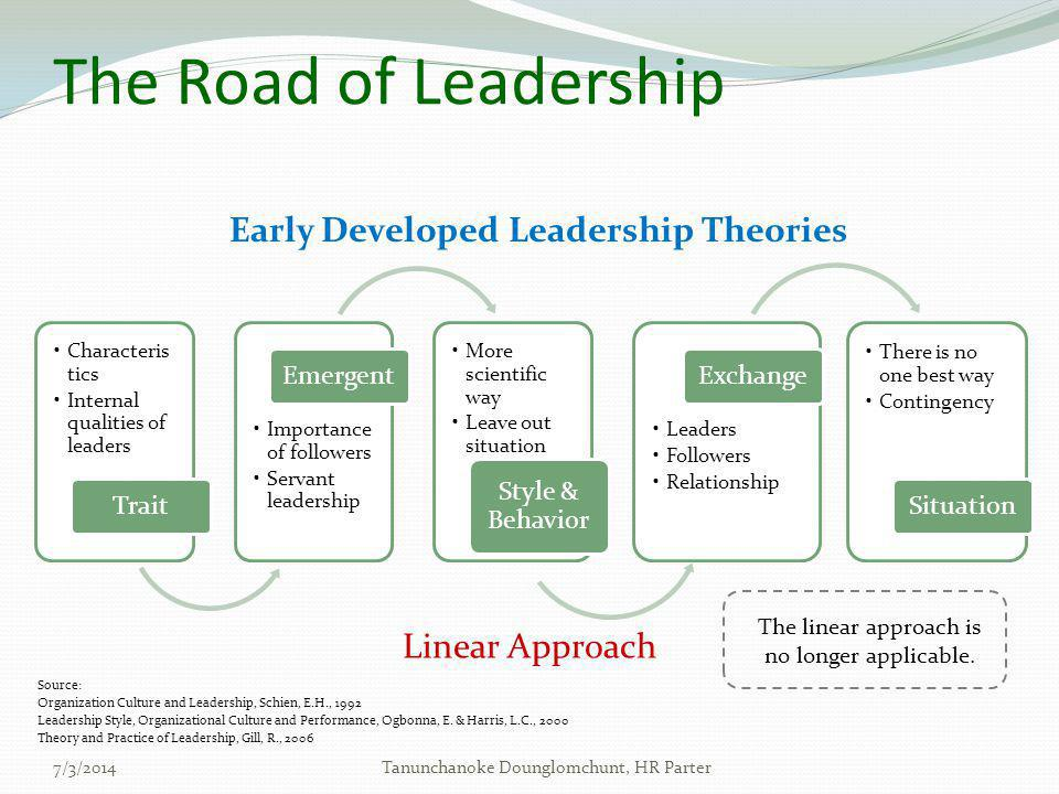 The Road of Leadership •Characteris tics •Internal qualities of leaders Trait •Importance of followers •Servant leadership Emergent •More scientific w