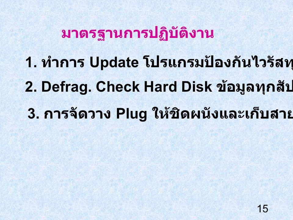 15 มาตรฐานการปฏิบัติงาน 1. ทำการ Update โปรแกรมป้องกันไวรัสทุก สัปดาห์ 2. Defrag. Check Hard Disk ข้อมูลทุกสัปดาห์ สัปดาห์ละ 1 ครั้ง 3. การจัดวาง Plug