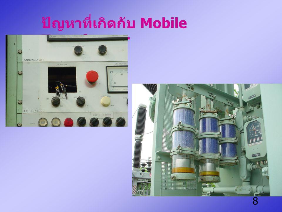 8 ปัญหาที่เกิดกับ Mobile Transformer