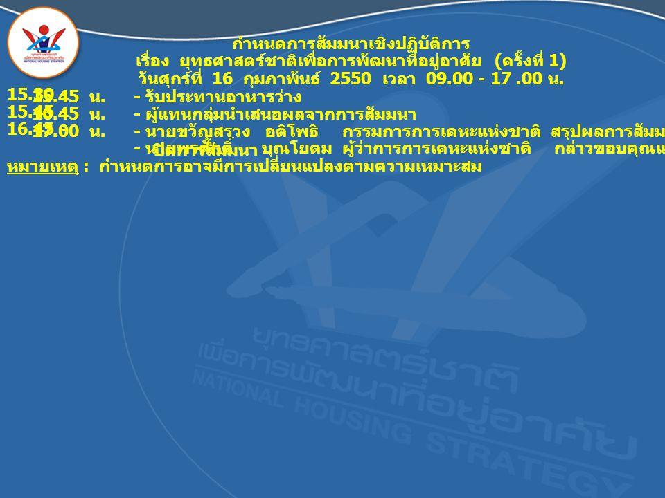 กำหนดการสัมมนาเชิงปฏิบัติการ เรื่อง ยุทธศาสตร์ชาติเพื่อการพัฒนาที่อยู่อาศัย ( ครั้งที่ 1) วันศุกร์ที่ 16 กุมภาพันธ์ 2550 เวลา 09.00 - 17.00 น. 15.30 -