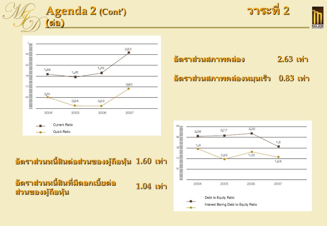 Agenda 2 (Cont') วาระที่ 2 ( ต่อ ) อัตราส่วนสภาพคล่อง 2.63 เท่า อัตราส่วนสภาพคล่องหมุนเร็ว 0.83 เท่า 1.60 เท่า 1.04 เท่า อัตราส่วนหนี้สินต่อส่วนของผู้