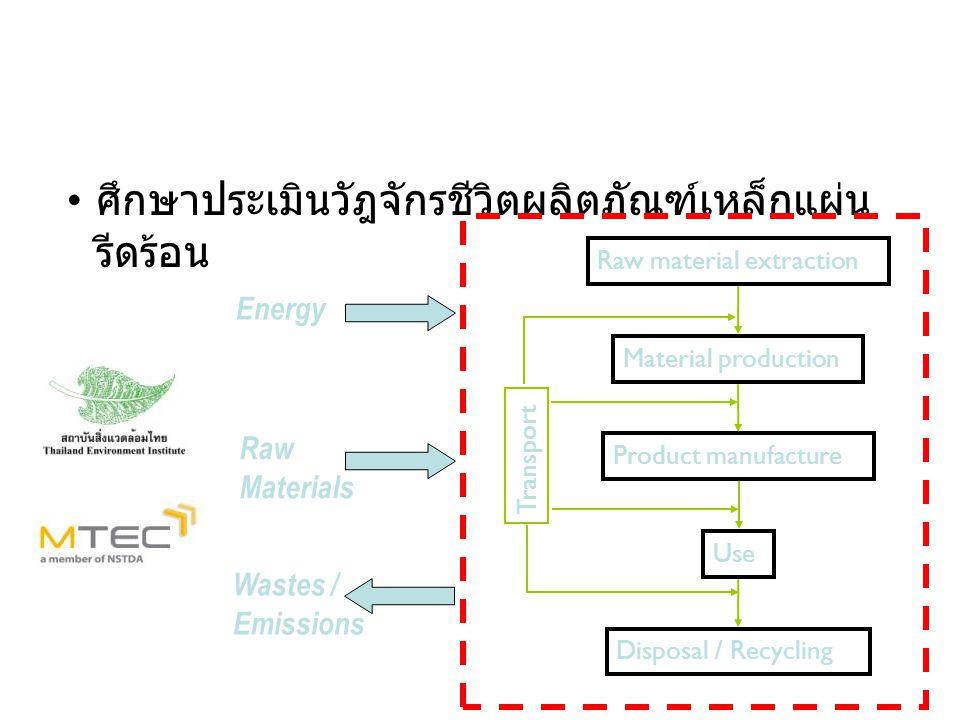 • ศึกษาประเมินวัฎจักรชีวิตผลิตภัณฑ์เหล็กแผ่น รีดร้อน Raw material extraction Material production Product manufacture Use Disposal / Recycling Energy R