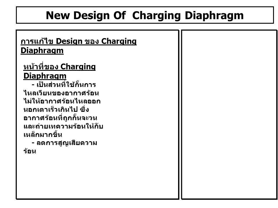 การแก้ไข Design ของ Charging Diaphragm หน้าที่ของ Charging Diaphragm - เป็นส่วนที่ใช้กั้นการ ไหลเวียนของอากาศร้อน ไม่ให้อากาศร้อนไหลออก นอกเตาเร็วเกิน