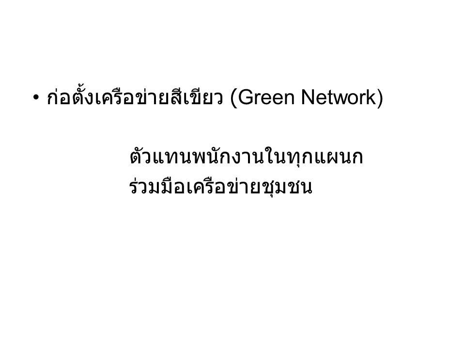 • ก่อตั้งเครือข่ายสีเขียว (Green Network) ตัวแทนพนักงานในทุกแผนก ร่วมมือเครือข่ายชุมชน