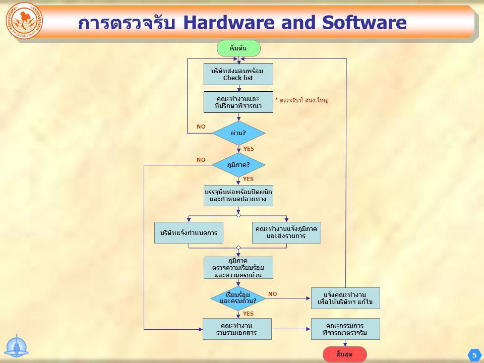 5 บริษัทแจ้งกำหนดการ คณะทำงานแจ้งภูมิภาค และส่งรายการ การตรวจรับ Hardware and Software * ตรวจรับที่ สนง.ใหญ่ ผ่าน? ภูมิภาค? บริษัทส่งมอบพร้อม Check li