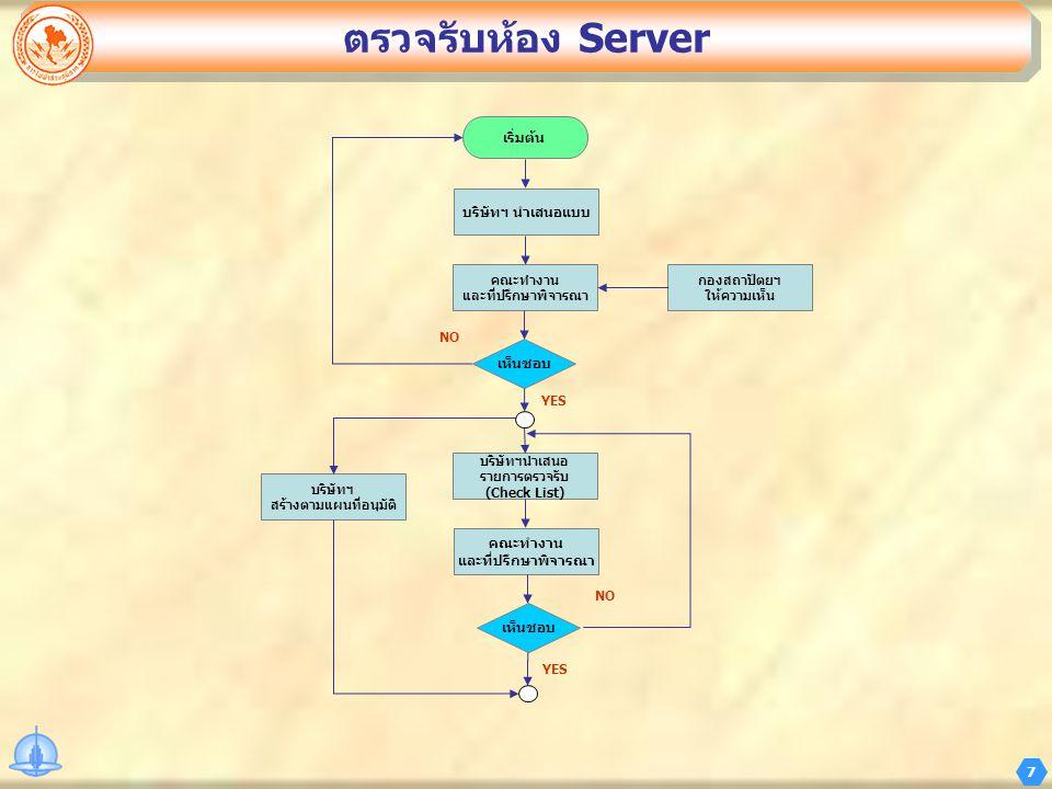 8 ตรวจรับห้อง Server (ต่อ) ภูมิภาค คณะทำงาน และที่ปรึกษาตรวจรับ คณะทำงาน แจ้งกำหนดการ และเอกสาร คณะควบคุมการดำเนินงาน พิจารณาตรวจรับ คณะทำงาน รวบรวมเอกสาร คณะกรรมการ ตรวจรับ เห็นชอบ.