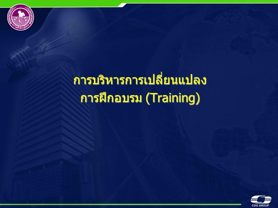 การบริหารการเปลี่ยนแปลง การฝึกอบรม (Training)
