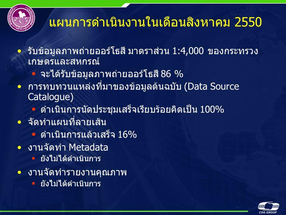 •รับข้อมูลภาพถ่ายออร์โธสี มาตราส่วน 1:4,000 ของกระทรวง เกษตรและสหกรณ์  จะได้รับข้อมูลภาพถ่ายออร์โธสี 86 % •การทบทวนแหล่งที่มาของข้อมูลต้นฉบับ (Data S