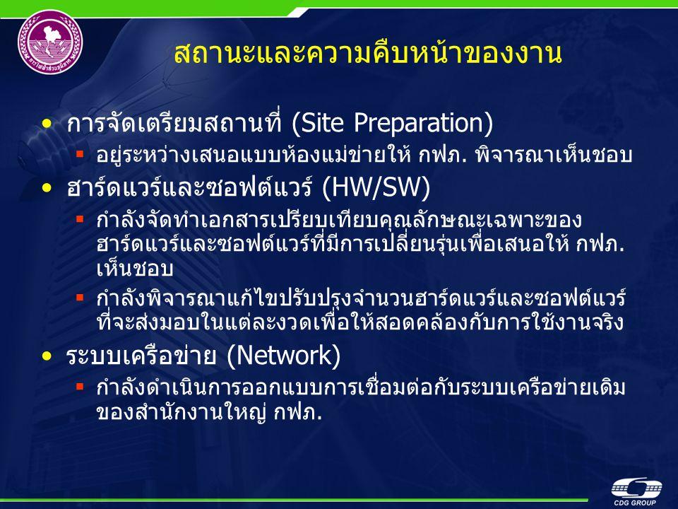 สถานะและความคืบหน้าของงาน •การจัดเตรียมสถานที่ (Site Preparation)  อยู่ระหว่างเสนอแบบห้องแม่ข่ายให้ กฟภ. พิจารณาเห็นชอบ •ฮาร์ดแวร์และซอฟต์แวร์ (HW/SW