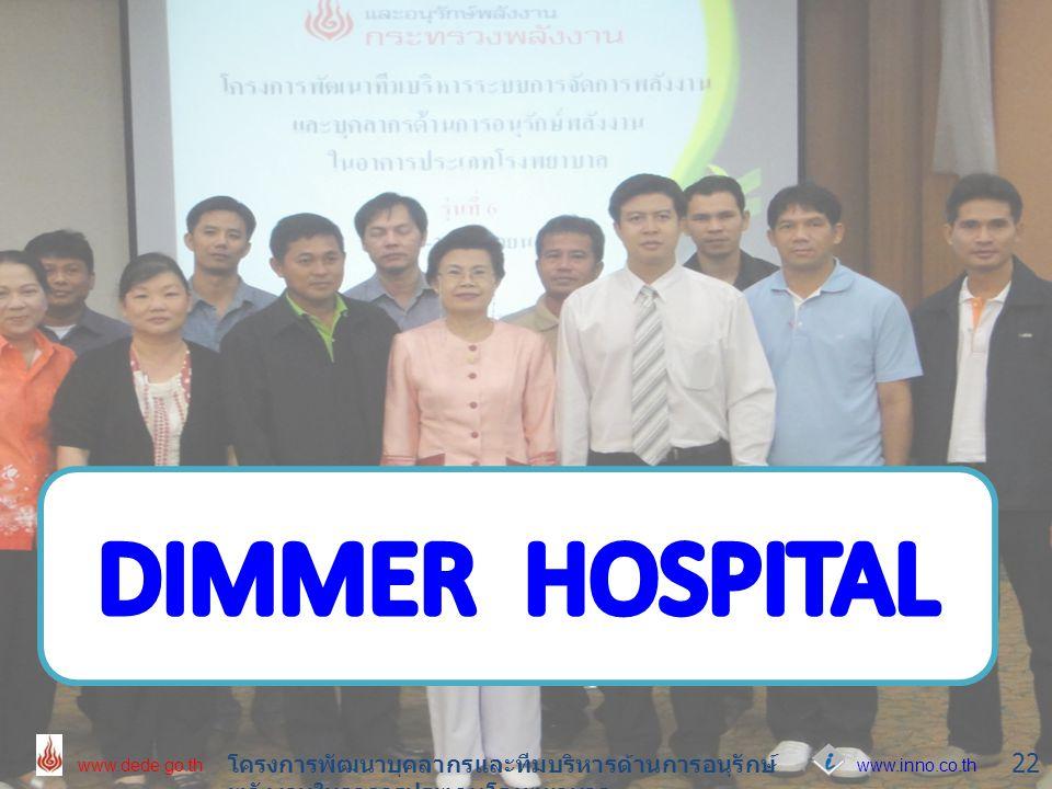www.inno.co.th www.dede.go.th โครงการพัฒนาบุคลากรและทีมบริหารด้านการอนุรักษ์ พลังงานในอาคารประเภทโรงพยาบาล 22