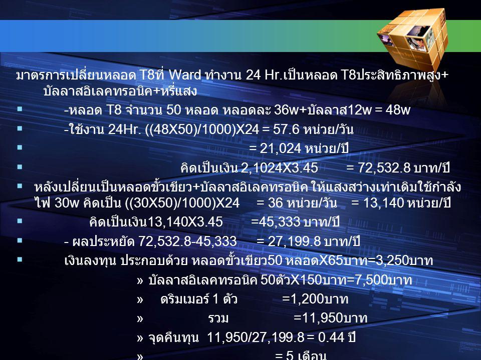 มาตรการเปลี่ยนหลอด T8 ที่ Ward ทำงาน 24 Hr. เป็นหลอด T8 ประสิทธิภาพสูง + บัลลาสอิเลคทรอนิค + หรี่แสง  - หลอด T8 จำนวน 50 หลอด หลอดละ 36w+ บัลลาส 12w