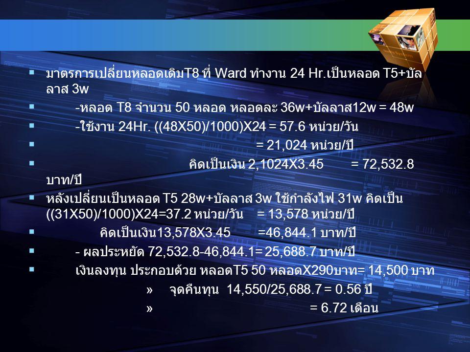 มาตรการเปลี่ยนหลอดเดิม T8 ที่ Ward ทำงาน 24 Hr. เป็นหลอด T5+ บัล ลาส 3w  - หลอด T8 จำนวน 50 หลอด หลอดละ 36w+ บัลลาส 12w = 48w  - ใช้งาน 24Hr. ((48
