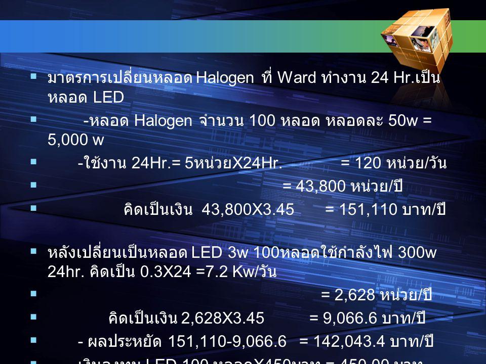  มาตรการเปลี่ยนหลอด Halogen ที่ Ward ทำงาน 24 Hr. เป็น หลอด LED  - หลอด Halogen จำนวน 100 หลอด หลอดละ 50w = 5,000 w  - ใช้งาน 24Hr.= 5 หน่วย X24Hr.