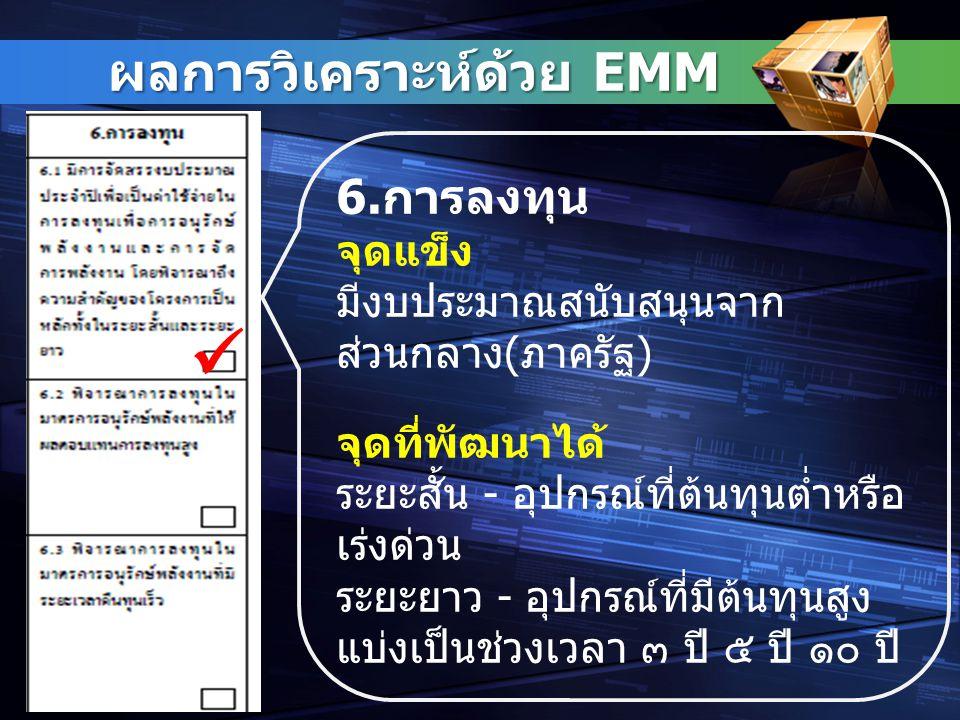 ผลการวิเคราะห์ด้วย EMM  6.การลงทุน จุดแข็ง มีงบประมาณสนับสนุนจาก ส่วนกลาง(ภาครัฐ) จุดที่พัฒนาได้ ระยะสั้น - อุปกรณ์ที่ต้นทุนต่ำหรือ เร่งด่วน ระยะยาว