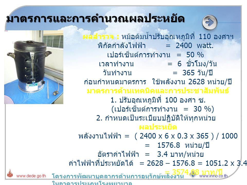www.inno.co.th www.dede.go.th โครงการพัฒนาบุคลากรด้านการอนุรักษ์พลังงาน ในอาคารประเภทโรงพยาบาล มาตรการและการคำนวณผลประหยัด ผลสำรวจ : หม้อต้มน้ำปรับอุณ