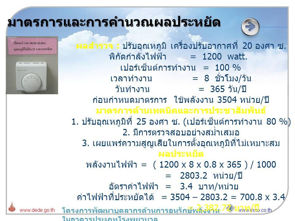 www.inno.co.th www.dede.go.th โครงการพัฒนาบุคลากรด้านการอนุรักษ์พลังงาน ในอาคารประเภทโรงพยาบาล มาตรการและการคำนวณผลประหยัด ผลสำรวจ : ปรับอุณหภูมิ เครื