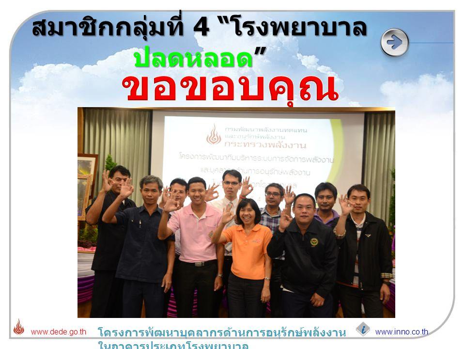 """www.inno.co.th www.dede.go.th โครงการพัฒนาบุคลากรด้านการอนุรักษ์พลังงาน ในอาคารประเภทโรงพยาบาล สมาชิกกลุ่มที่ 4 """" โรงพยาบาล ปลดหลอด """""""
