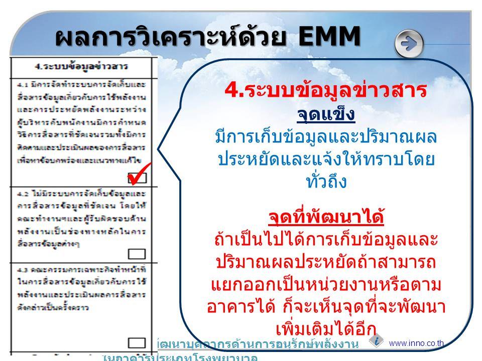 www.inno.co.th www.dede.go.th โครงการพัฒนาบุคลากรด้านการอนุรักษ์พลังงาน ในอาคารประเภทโรงพยาบาล ผลการวิเคราะห์ด้วย EMM  4.ระบบข้อมูลข่าวสาร จุดแข็ง มี