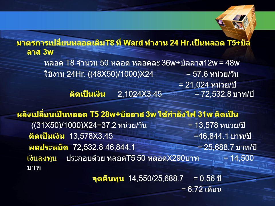 มาตรการเปลี่ยนหลอดเดิม T8 ที่ Ward ทำงาน 24 Hr.