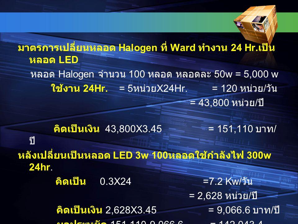 มาตรการเปลี่ยนหลอด Halogen ที่ Ward ทำงาน 24 Hr.