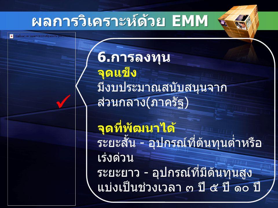 ผลการวิเคราะห์ด้วย EMM-จุดแข็ง 1.