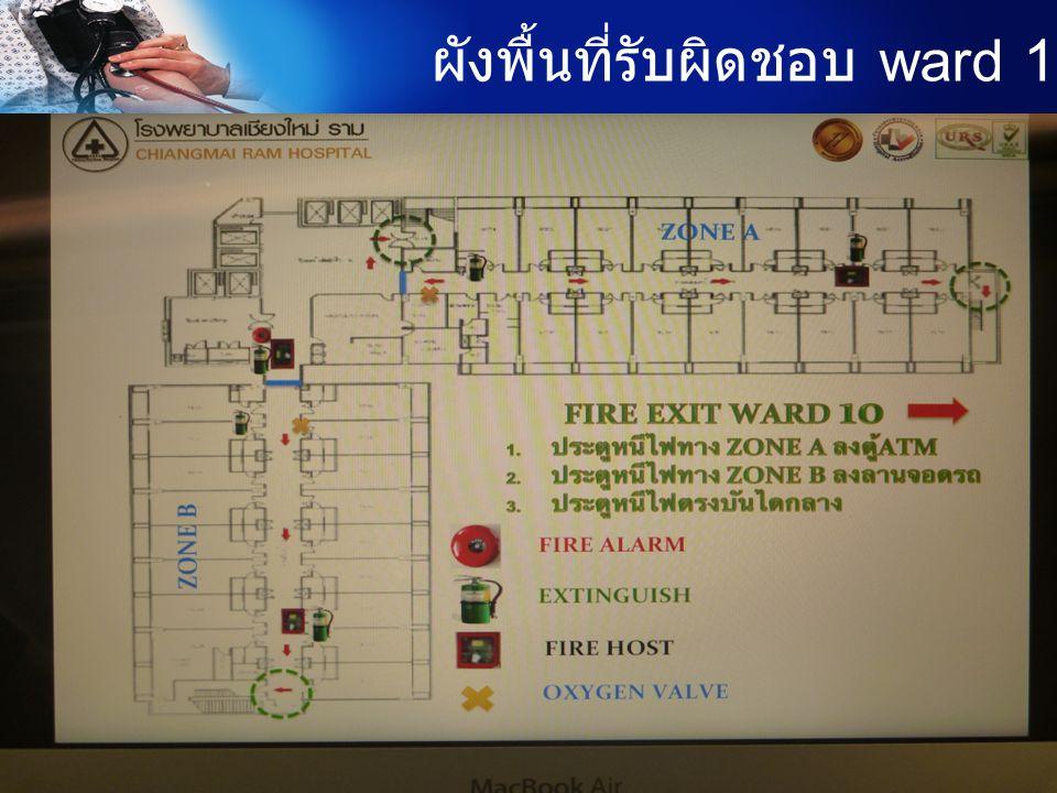 www.inno.co.th www.dede.go.th โครงการพัฒนาบุคลากรและทีมบริหารด้านการอนุรักษ์ พลังงานในอาคารประเภทโรงพยาบาล 15 มาตรการอื่นๆ • ทำเครื่อง support ให้ ช่างสามารถเข้าไปซ่อม บำรุงได้ง่าย • การเปลี่ยนเป็นหลอด LED ทั้ง โรงพยาบาล • จัดนิทรรศการ ประชาสัมพันธ์ให้ ประชาชนมีส่วนร่วม