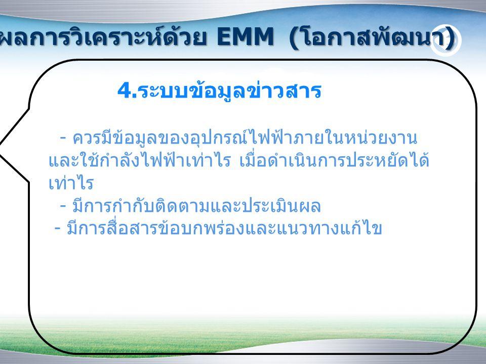 ผลการวิเคราะห์ด้วย EMM (โอกาสพัฒนา) 4.ระบบข้อมูลข่าวสาร - ควรมีข้อมูลของอุปกรณ์ไฟฟ้าภายในหน่วยงาน และใช้กำลังไฟฟ้าเท่าไร เมื่อดำเนินการประหยัดได้ เท่า