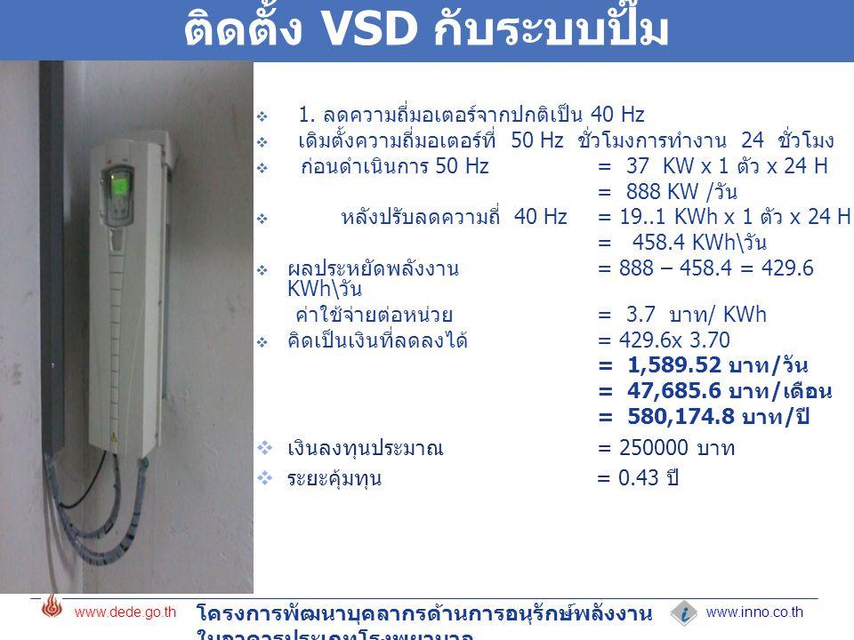www.inno.co.th www.dede.go.th โครงการพัฒนาบุคลากรด้านการอนุรักษ์พลังงาน ในอาคารประเภทโรงพยาบาล ติดตั้ง VSD กับระบบปั๊ม  1.