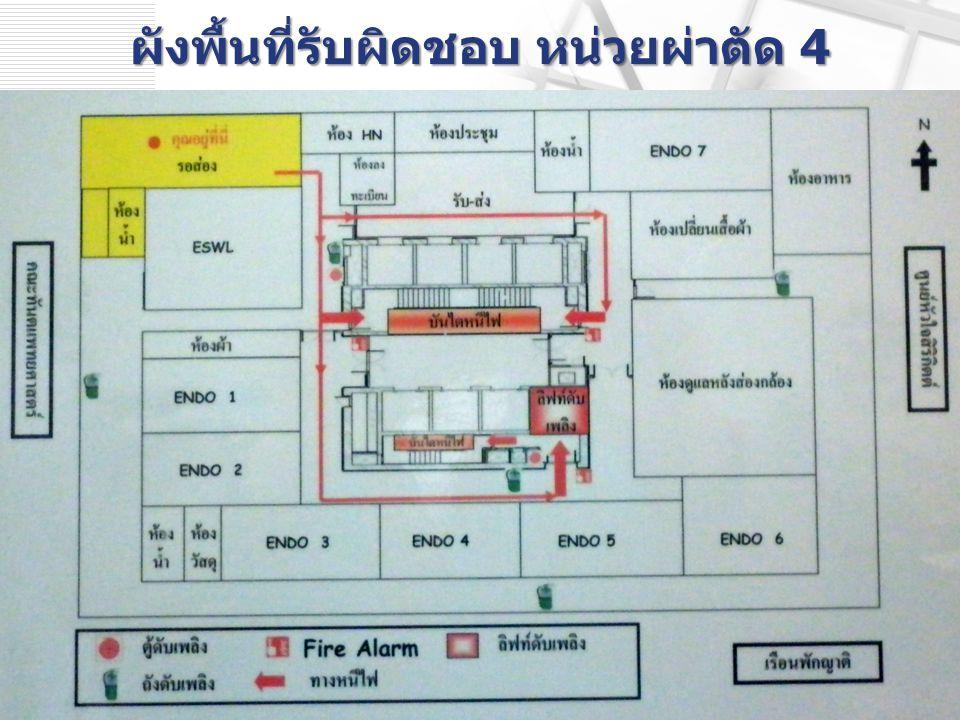 www.inno.co.th www.dede.go.th โครงการพัฒนาบุคลากรด้านการอนุรักษ์พลังงาน ในอาคารประเภทโรงพยาบาล ผังพื้นที่รับผิดชอบ หน่วยผ่าตัด 4