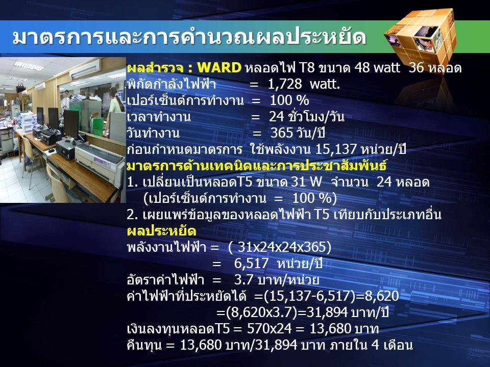 มาตรการและการคำนวณผลประหยัด ผลสำรวจ : WARD หลอดไฟ T8 ขนาด 48 watt 36 หลอด พิกัดกำลังไฟฟ้า = 1,728 watt. เปอร์เซ็นต์การทำงาน = 100 % เวลาทำงาน = 24 ชั่