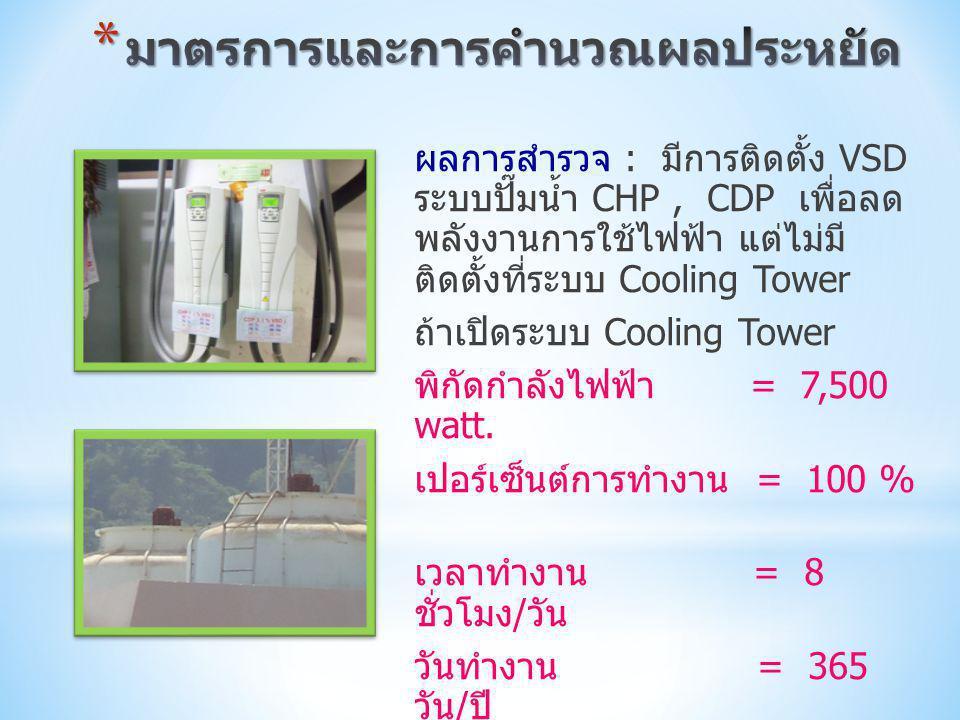 ผลการสำรวจ : มีการติดตั้ง VSD ระบบปั๊มน้ำ CHP, CDP เพื่อลด พลังงานการใช้ไฟฟ้า แต่ไม่มี ติดตั้งที่ระบบ Cooling Tower ถ้าเปิดระบบ Cooling Tower พิกัดกำล