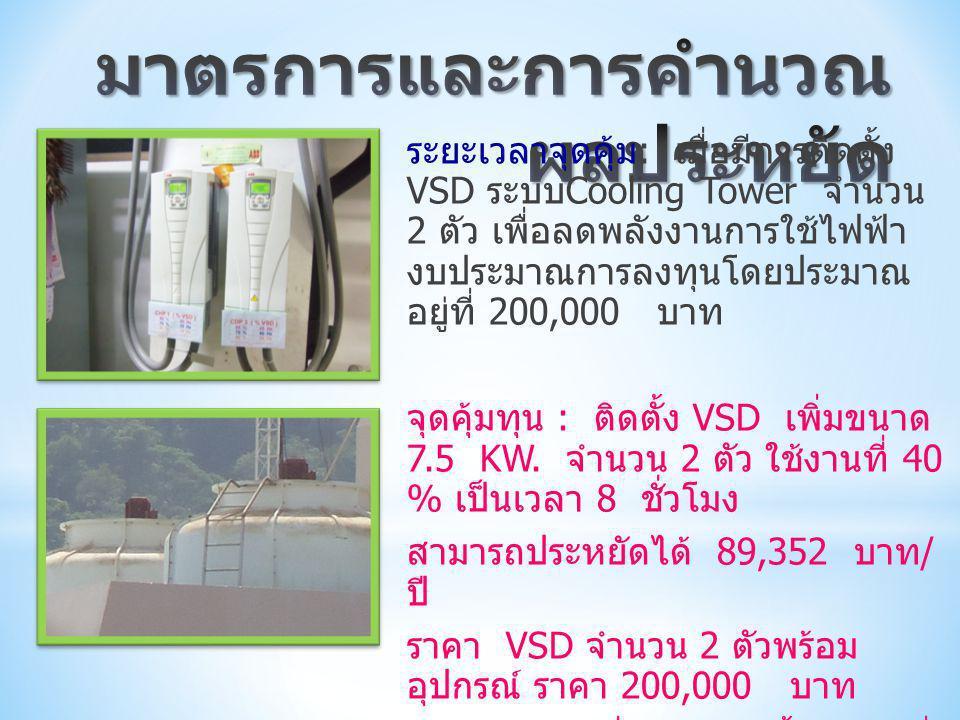 ระยะเวลาจุดคุ้ม : เมื่อมีการติดตั้ง VSD ระบบ Cooling Tower จำนวน 2 ตัว เพื่อลดพลังงานการใช้ไฟฟ้า งบประมาณการลงทุนโดยประมาณ อยู่ที่ 200,000 บาท จุดคุ้ม