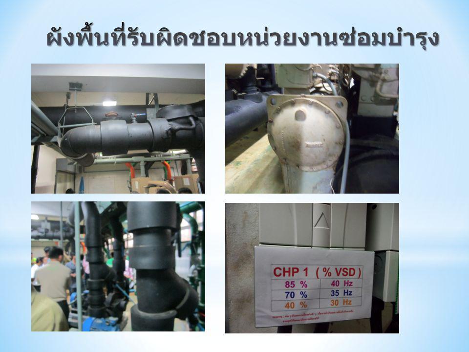ระยะเวลาจุดคุ้ม : เมื่อมีการติดตั้ง VSD ระบบ Cooling Tower จำนวน 2 ตัว เพื่อลดพลังงานการใช้ไฟฟ้า งบประมาณการลงทุนโดยประมาณ อยู่ที่ 200,000 บาท จุดคุ้มทุน : ติดตั้ง VSD เพิ่มขนาด 7.5 KW.