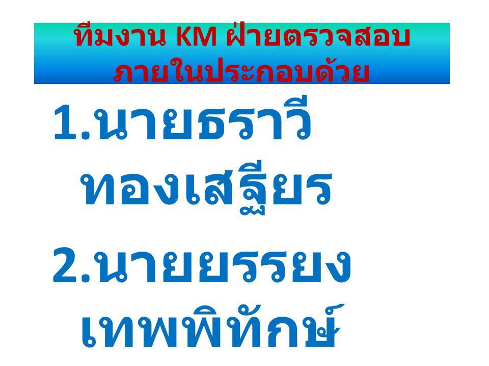 ทีมงาน KM ฝ่ายตรวจสอบ ภายในประกอบด้วย 1.นายธราวี ทองเสฐียร 2.