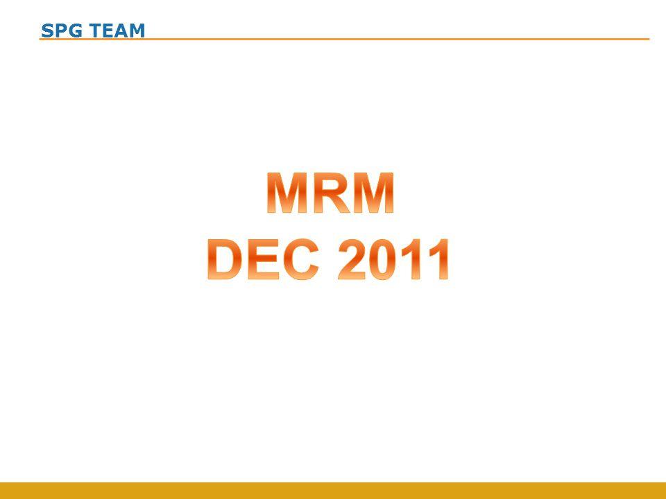 ยอดขายทีมเดือน Dec 2011
