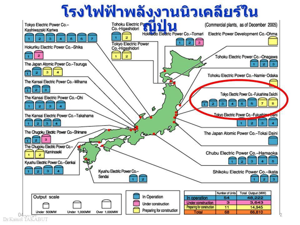 04/07/572 โรงไฟฟ้าพลังงานนิวเคลียร์ใน ญี่ปุ่น Dr.Kamol TAKABUT