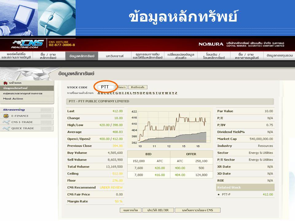 PTT ข้อมูลหลักทรัพย์