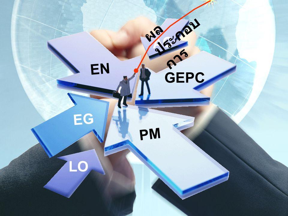 LO PM EG EN AC GEPC ผล ประกอบ การ