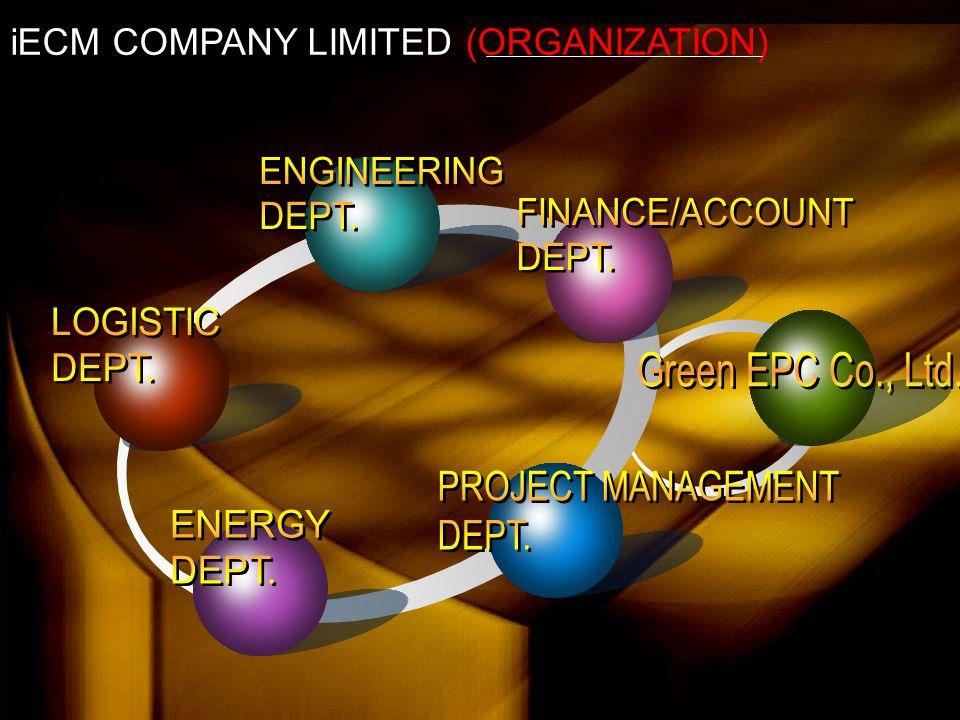 iECM COMPANY LIMITED (ORGANIZATION)