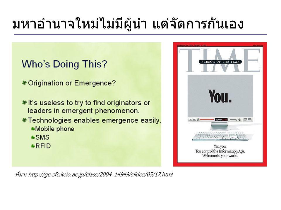 มหาอำนาจใหม่ไม่มีผู้นำ แต่จัดการกันเอง ที่มา: http://gc.sfc.keio.ac.jp/class/2004_14949/slides/05/17.html