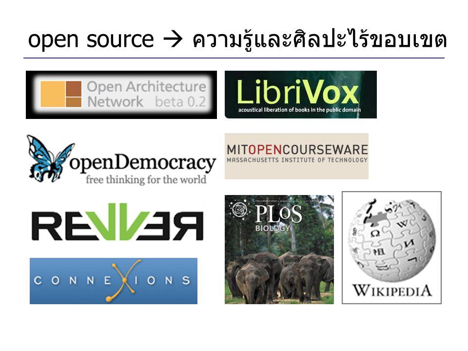 open source  ความรู้และศิลปะไร้ขอบเขต